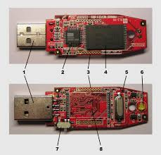 Flash Drive insides from Wikipedia
